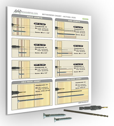 Free Download - Wood Bit Screw Chart