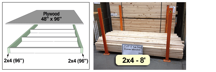 Lumber dimensions weird 2 4 lengths ask andy for 4 8 meter decking boards