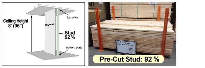 lumber dimensions 2x4 precut 8-foot ceiling