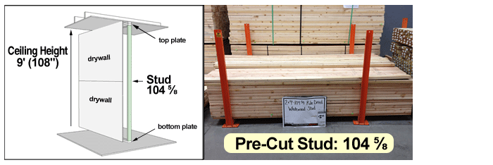 Lumber Dimensions – Weird 2×4 Lengths? | Ask Andy – EZwoodshop Blog