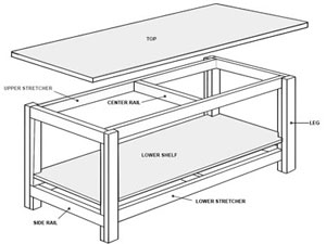 wooden workbench plans pdf | New Wood Projects